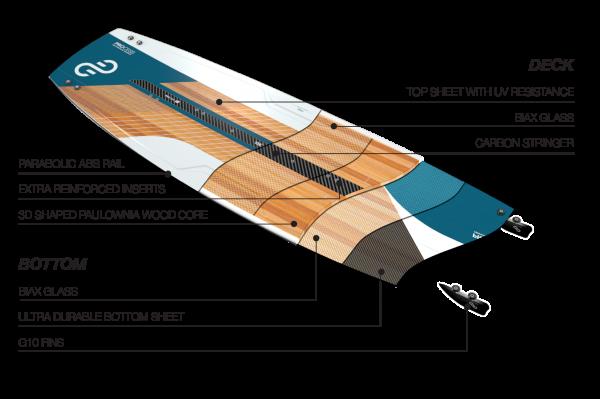 Descriptif Planche